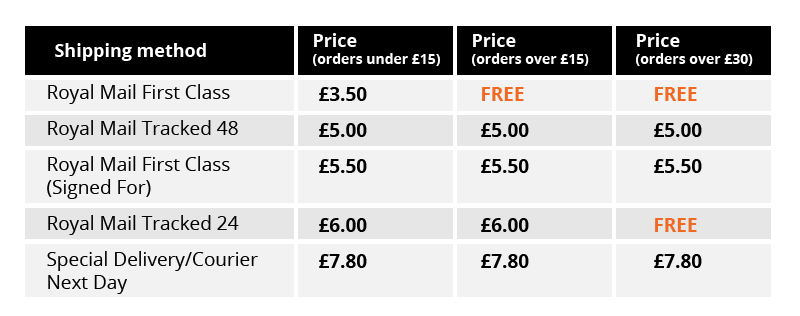 Footactive UK mainland shipping options and prices