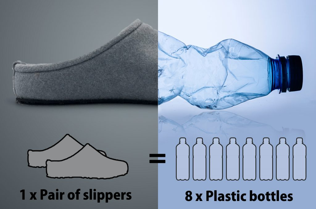 Slippers/Plastic Bottles Comparison